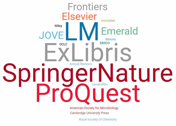 Patrocinadores Word Cloud